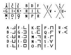 250px-Alphabet_de_la_buse