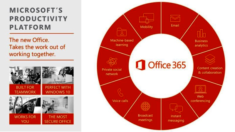 Microsoft Office 365 officially launched in Seychelles